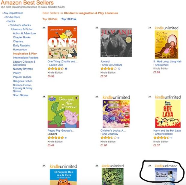 bestseller Snowman