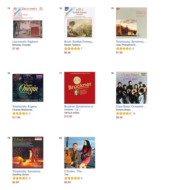 charting on 20 amazon 23 may.jpg
