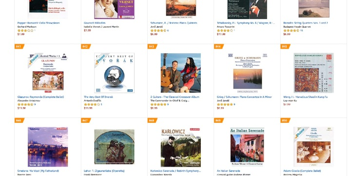 26 June 2018 Charting Amazon 2